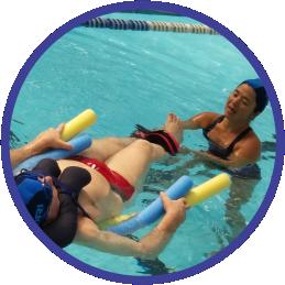 Modalidade Hidroterapia Novo